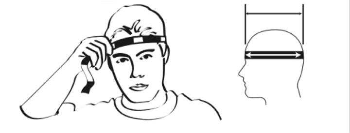 Cách xác định SIZE mũ bảo hiểm phù hợp